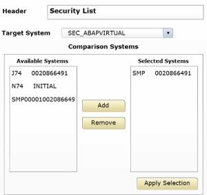 SAP Solution Manager Security Dashboard