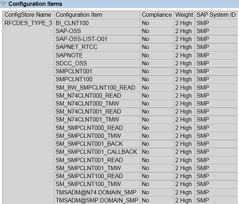 SAP Configuration Validation RFCDES_TYPE_3