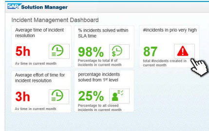 SAP Solution Manager 7.2
